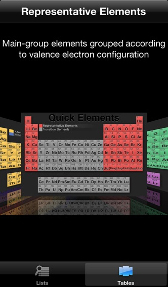 quick periodic table of the elements - Periodic Table Learning App