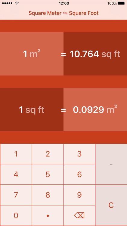 Square Meters To Square Feet | m² to ft²