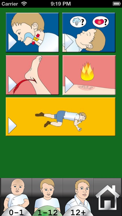Cederroth First Aid
