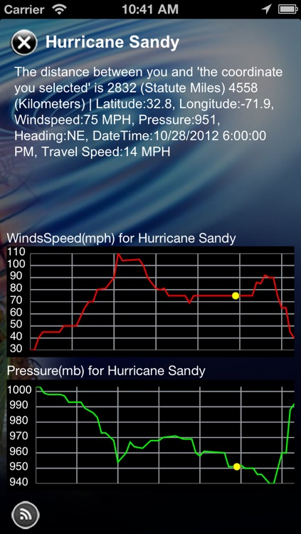 Hurricane Tracker By HurricaneSoftware.com's - iHurricane Free
