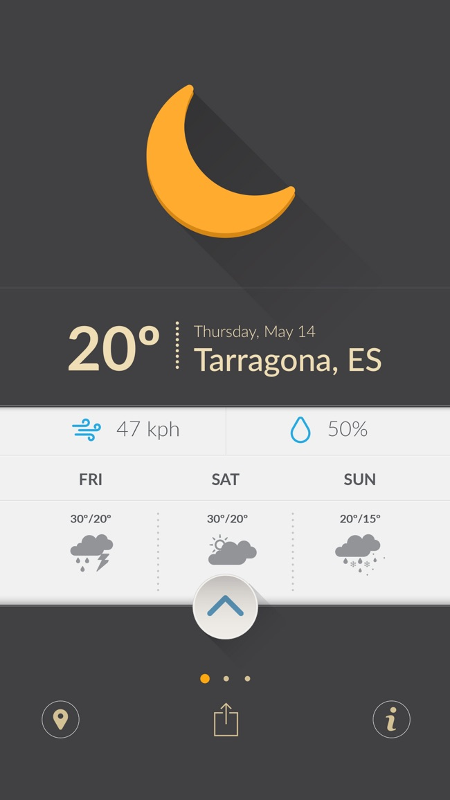Cool Weather - Optimistic Weather Forecasts Screenshot