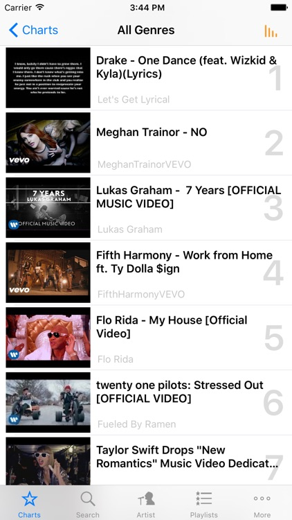 Mu Tube--Music Video Player for Youtube  & Playlist manager