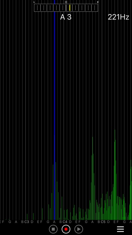 AudioSpectrumMonitor