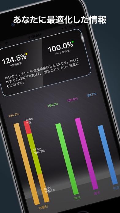 電池予報 RealTime 2 - バッテリー充電と寿命管理 ScreenShot2