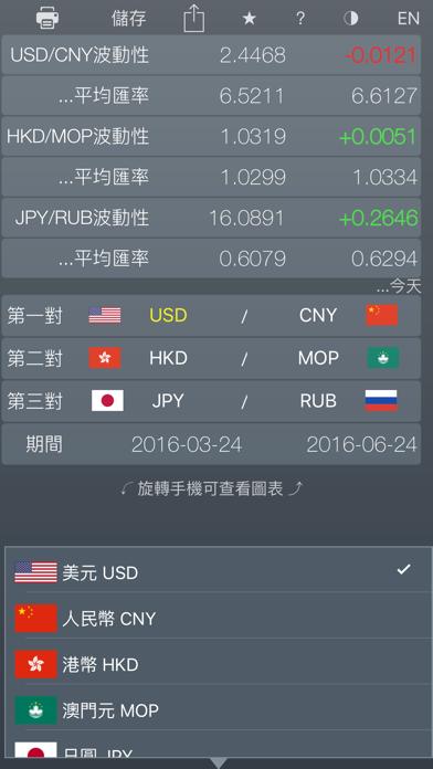 FX Diff - 直觀比較外匯貨幣對: 比特币, 以太坊, 加密貨幣屏幕截圖1