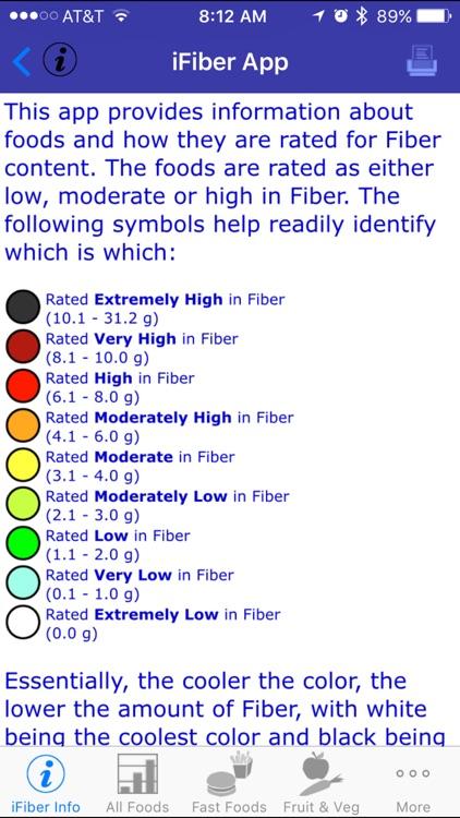 iFiber - iNutrient: Fiber