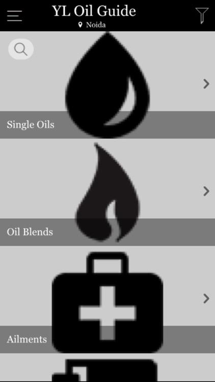 YL Oil Guide