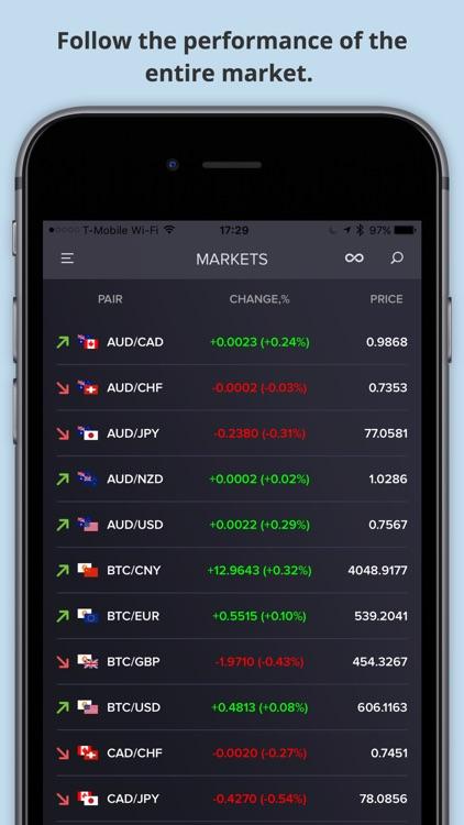 Forex Trading Alpha - Economic Calendar News Tools screenshot-0