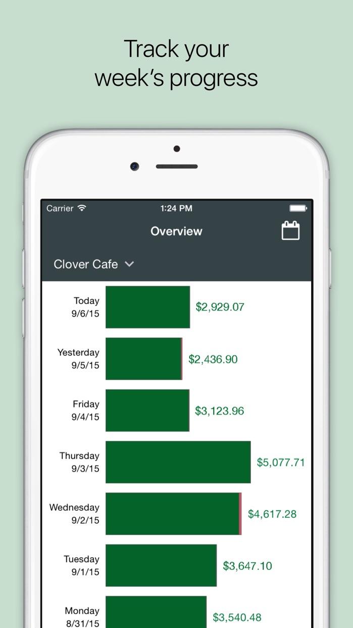 Clover Dashboard Screenshot