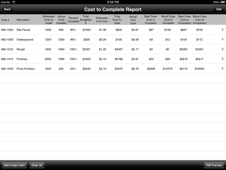 Cost to Complete Calculator