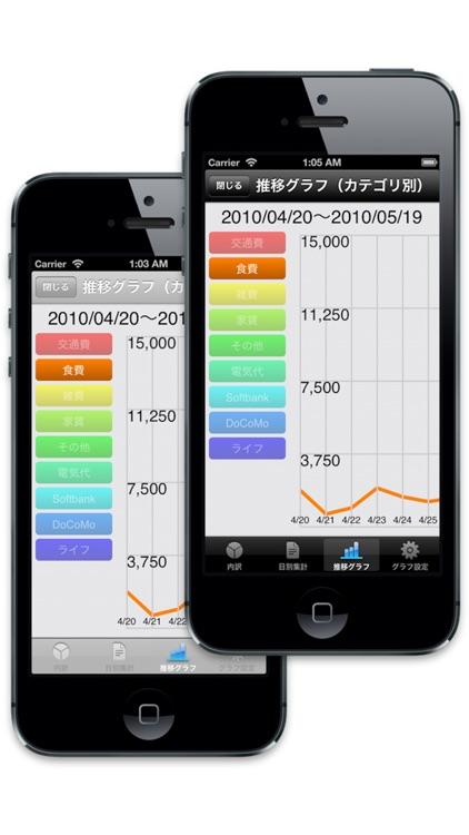 家計簿くんPro screenshot-4