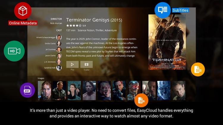 EasyCloud Premium for WD, Dropbox, Amazon & many