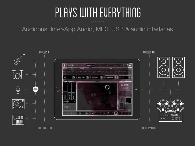 FLUX:FX by Adrian Belew - the professional audio multi-effects app