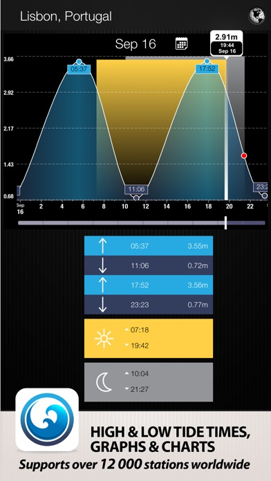 Tides Pro High And Low Tide Times Tables Tidal Charts By Elecont