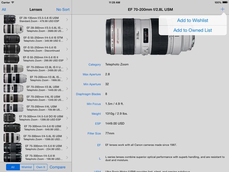 Canon Lenses+