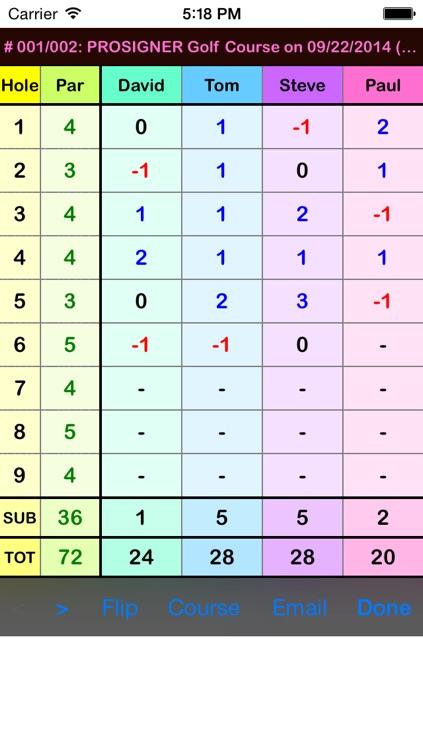 myGolfScore - The Simplest Golf Scorecard screenshot-3