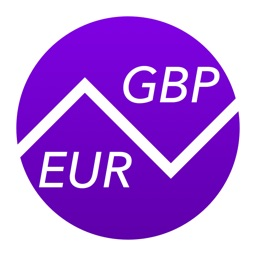 British Pounds To Euros – Currency Converter (GBP to EUR)