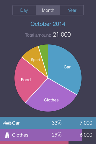 Income OK - the excellent income and expense tracker (its handy widget save your time,money and finance) screenshot 3