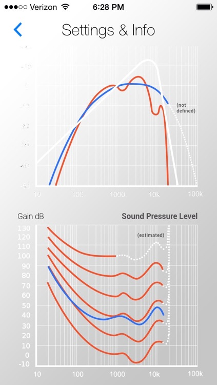 Sound Level Meter Pro screenshot-4
