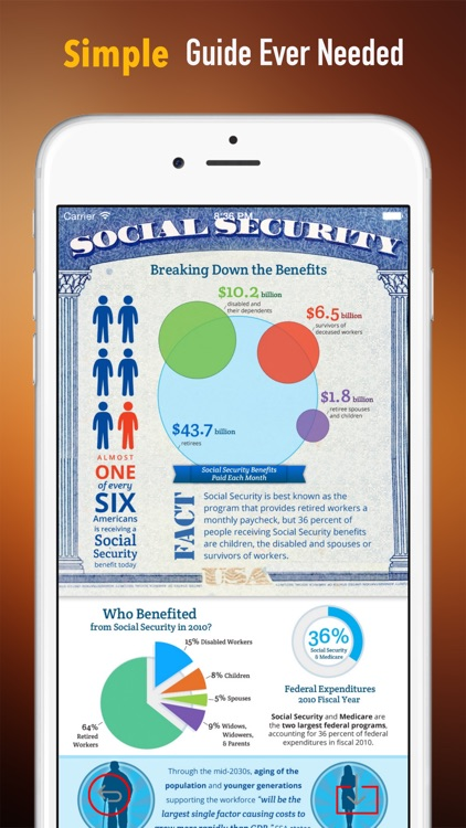 Social Security 101: Learn About its Administration and Your Benefits