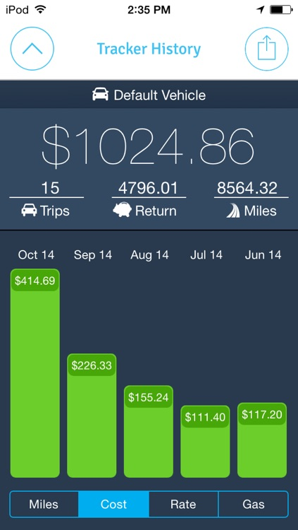 EasyBiz Mileage Tracker - Log miles and expenses for business tax deductions screenshot-2
