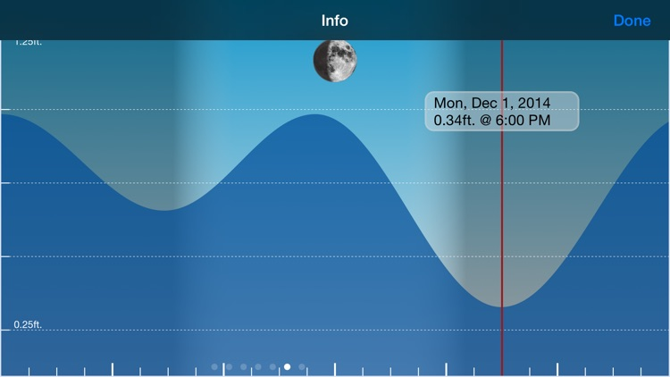 Tide: Tidal Chronoscope screenshot-3