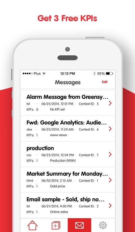 KPI Alerts Professional for Google Analytics, business intelligence, net sales metrics and more