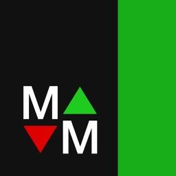 MarketMatrix:  US Stock Market, ETFs, and Mutual Funds Edition
