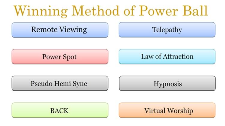 Winning Method of Power Ball