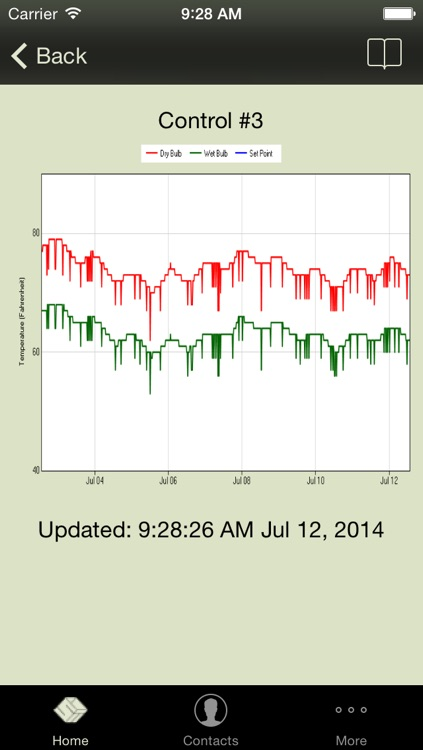 Kiln Monitor For iPhone screenshot-3
