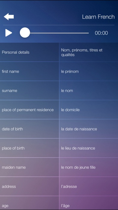 Learn FRENCH Fast and Easy - Learn to Speak French Language Audio Phrasebook and Dictionary App for Beginners Screenshot on iOS