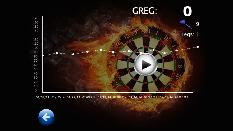 Real Darts screenshot-4
