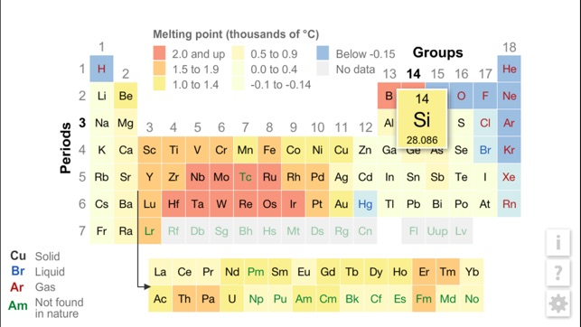 K12 periodic table of the elements on the app store urtaz Images