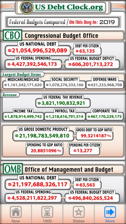 US Debt Clock .org screenshot-4
