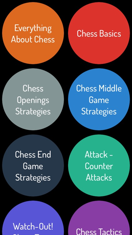 Chess Guide - A To Z Guide For Chess