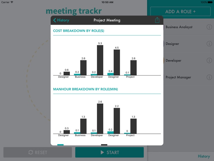 Meeting Trackr - Make your meetings count screenshot-4