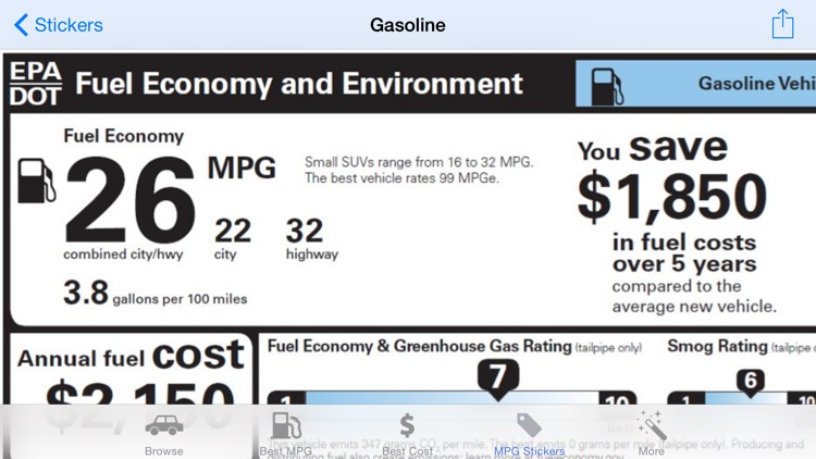 1,024 Car Buying Guide Including Fuel Efficiency and Safety Ratings screenshot-4