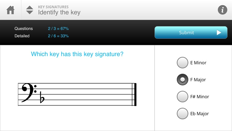 Musition Key Signatures