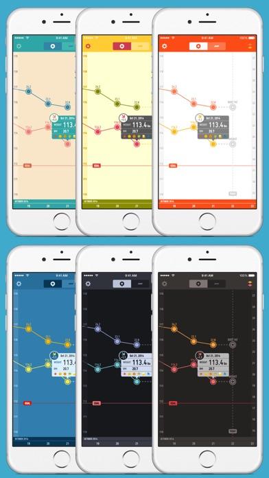 PopWeight - 体重管理が簡単にできるダイエット記録アプリのおすすめ画像5