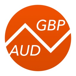 Australian Dollars To British Pounds – Currency Converter (AUD to GBP)