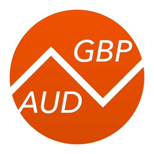 Australian Dollars To British Pounds Currency Converter Aud Gbp