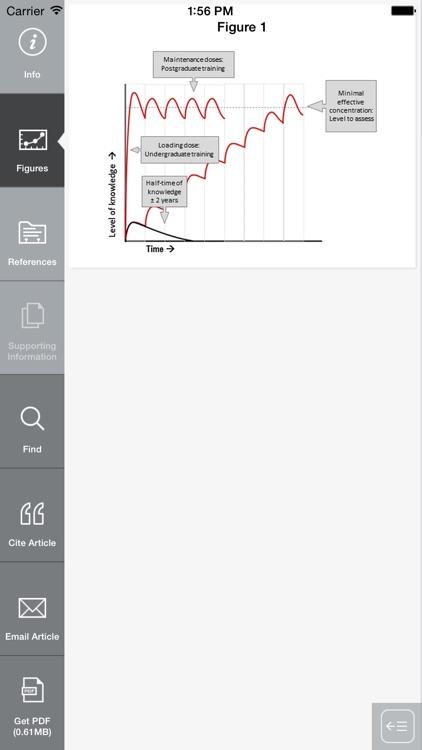 British Journal of Clinical Pharmacology screenshot-3
