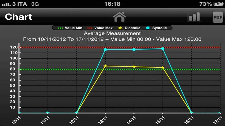 mHypertension screenshot-3