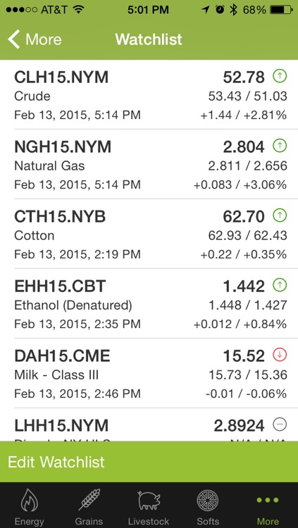 iFutures - Mobile Commodities Tracking screenshot-3