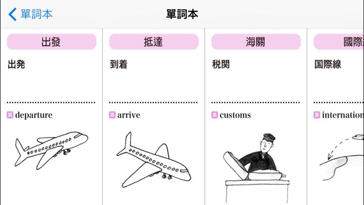 日本 旅遊會話一指搞定(Point and Learn Japan Travel Conversation) screenshot-4