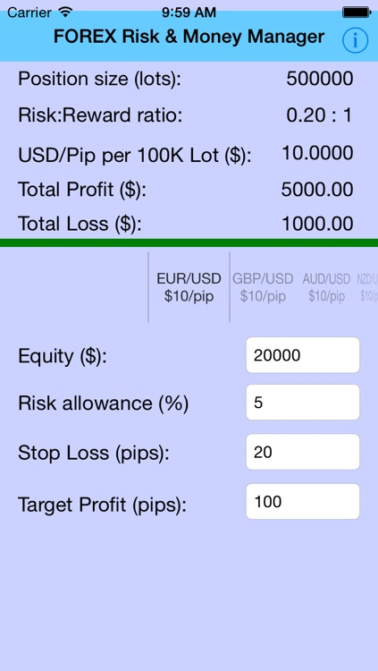 FOREX Trading Risk Manager