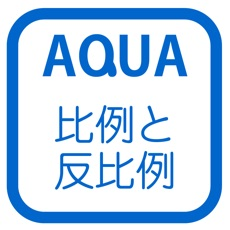 """Activities of Graph of Inverse Proportion in """"AQUA"""""""