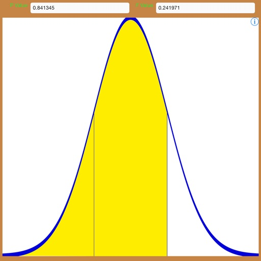 Scientific Calculator With Normal/Gaussian Distribution by