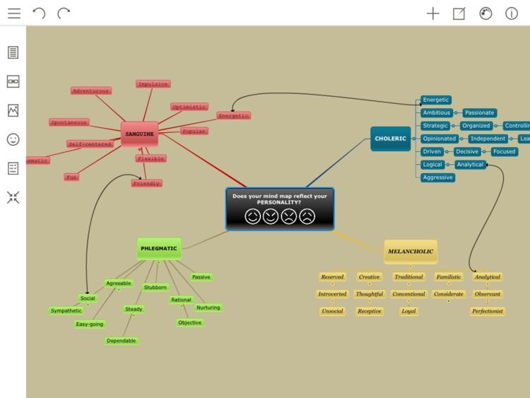 Mindomo (mind mapping)