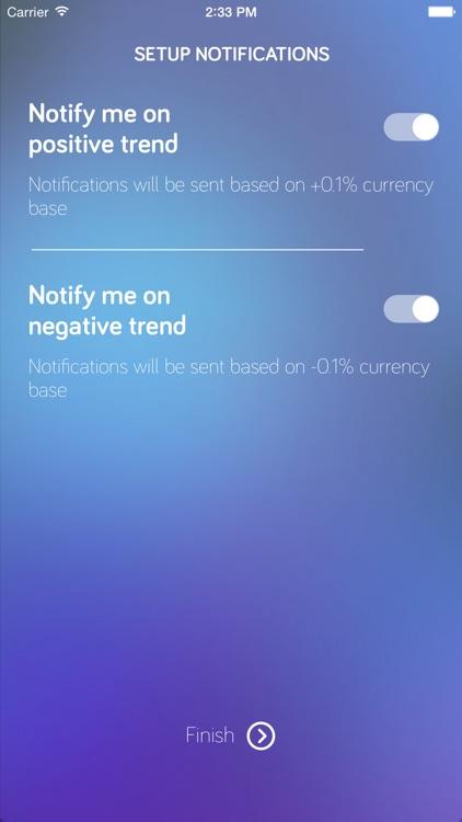 Moneye - Exchange Rates screenshot-4
